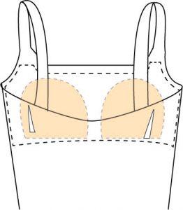 Poches brassiere pour prothèses mammaires extern